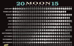Mondkalender 2015 Haare schneiden lassen