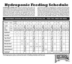 HydroFoxSchedule