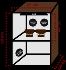 Planta - Growroom