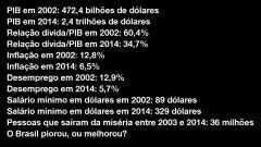 brasil.melhorouounao