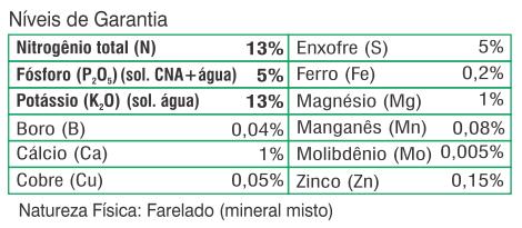 large.fertilizante-farelado-forth-jardim-formulacao.png