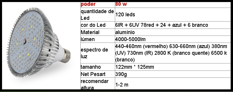 lmpada-led-cultivo-indoor-cannabis-spectrum-80w-D_NQ_NP_829898-MLB25921647777_082017-F.jpg.f68c632fb2b3301164f0f450542f8f37.jpg