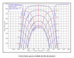 Carta Solar RJ.bmp.jpg