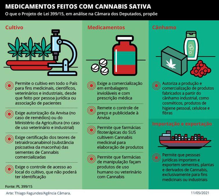 cannabis_sativa_infografico.jpg.8e93d8316de7b274a20f4f5113bdb559.jpg