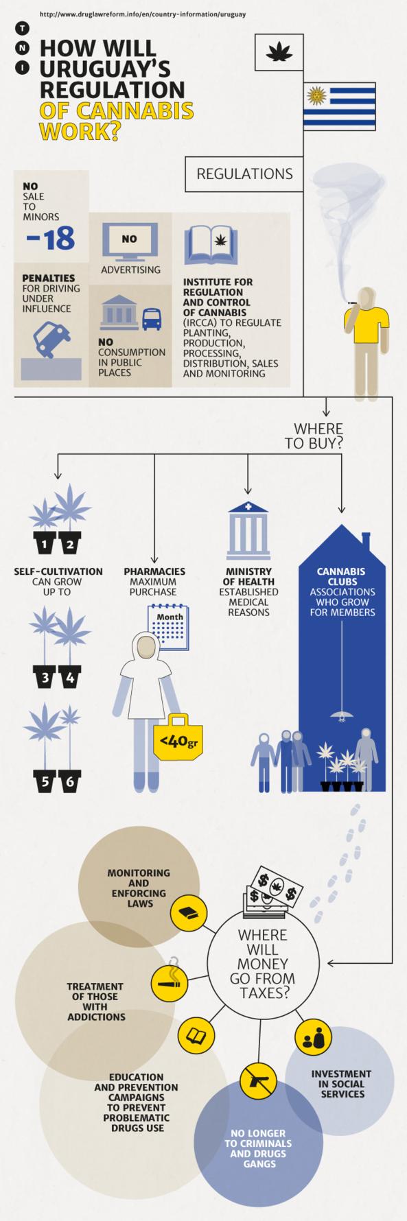 Uruguay_WEB_infographic2.resized